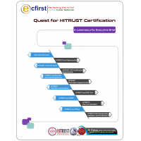 Quest for HITRUST Certification